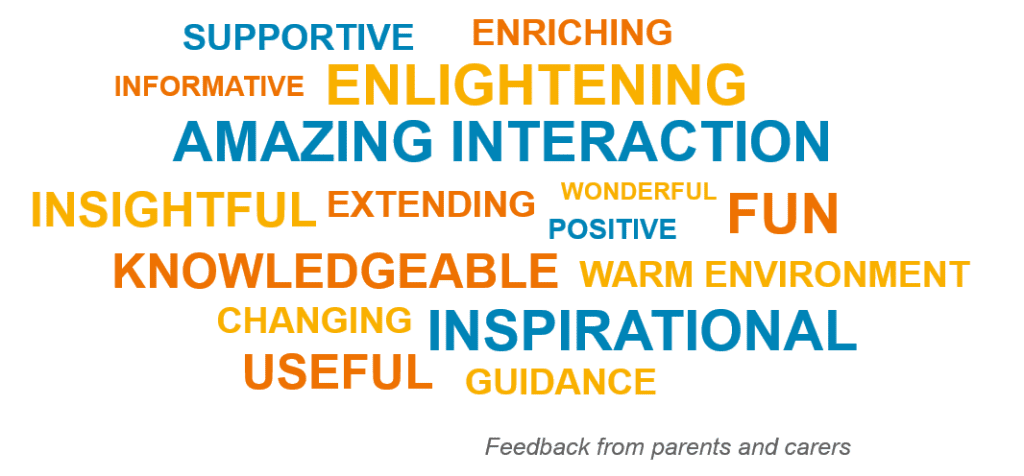 Wordcloud of feedback from parents and carers