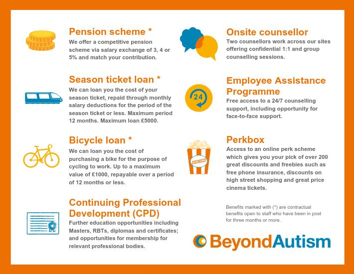 Infographic of BeyondAutism staff benefits
