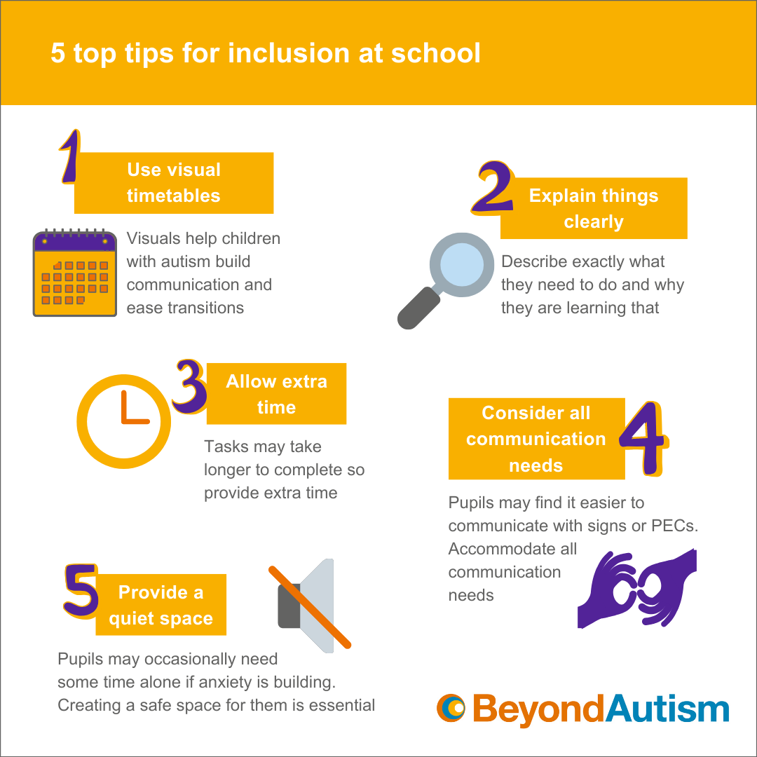 Inclusion top tips