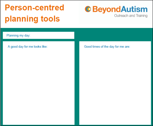 Person-centred planning tools