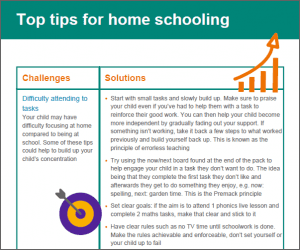 Tips for home schooling